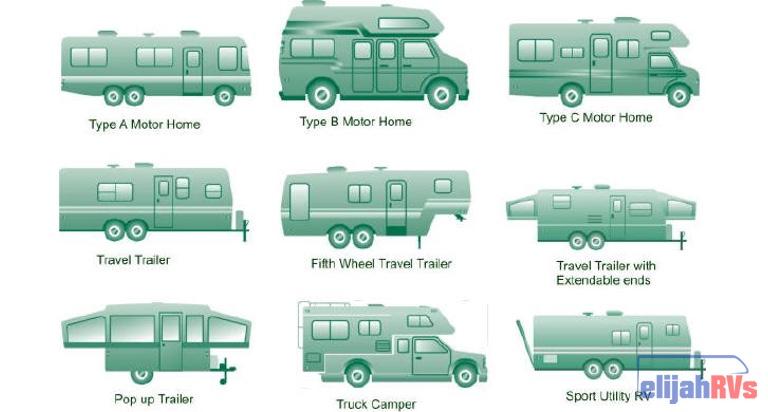 Varieties of motorhome rental